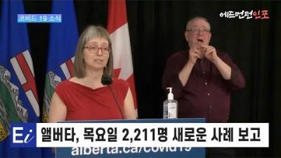 앨버타는 목요일에 2,211건의 새로운 COVID-19 사례를보고