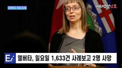 일요일에 1,633건의 새로운 COVID-19 사례와 2건의 추가 사망